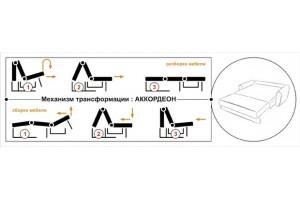 Механизм трансформации диванов - аккордеон