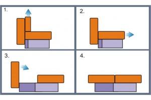 Механизм трансформации диванов - еврокнижка