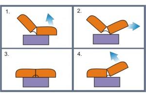 Механизм трансформации диванов - книжка
